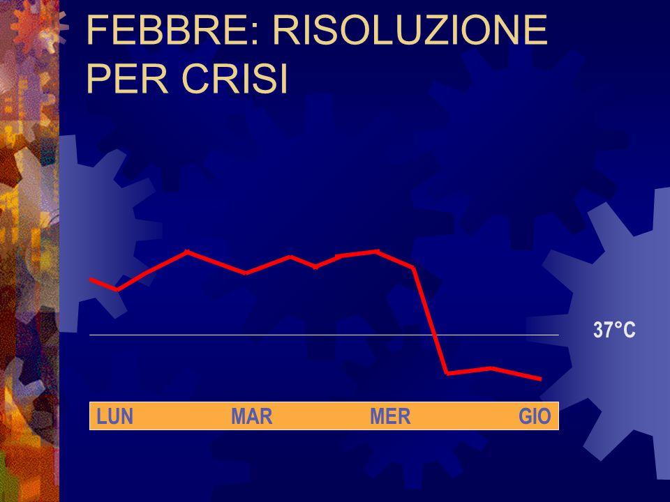 FEBBRE: RISOLUZIONE PER CRISI