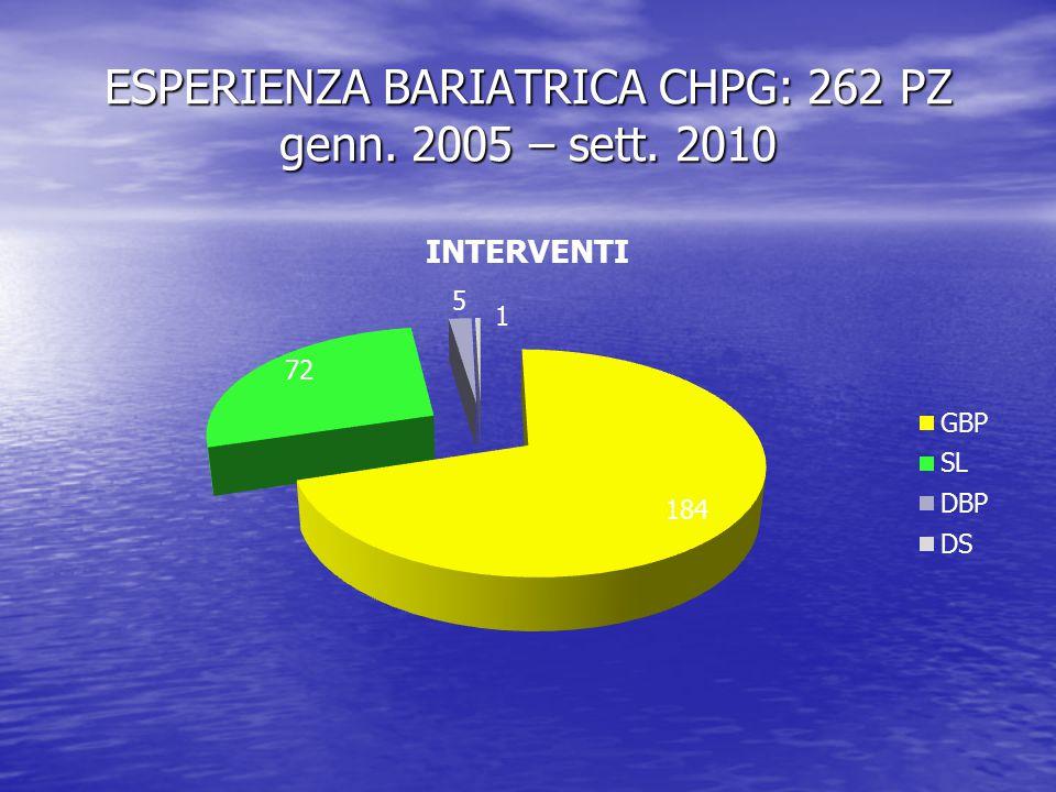 ESPERIENZA BARIATRICA CHPG: 262 PZ genn. 2005 – sett. 2010
