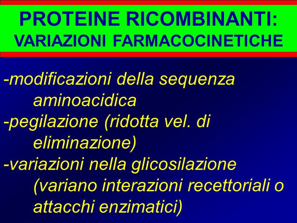 PROTEINE RICOMBINANTI: VARIAZIONI FARMACOCINETICHE