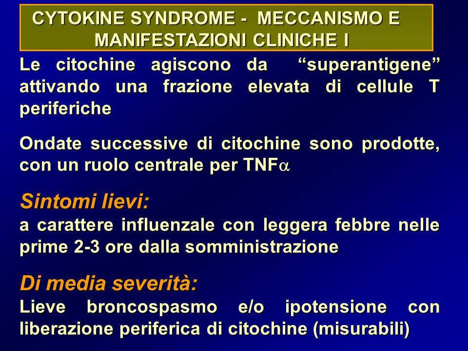 CYTOKINE SYNDROME - MECCANISMO E MANIFESTAZIONI CLINICHE I