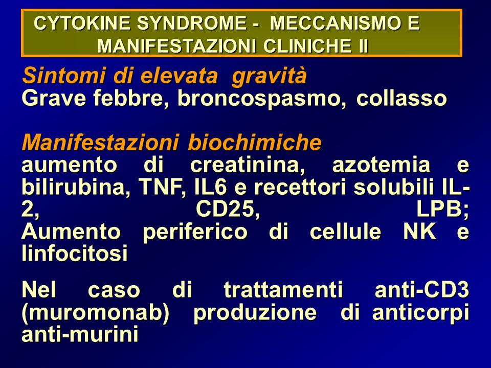 CYTOKINE SYNDROME - MECCANISMO E MANIFESTAZIONI CLINICHE II