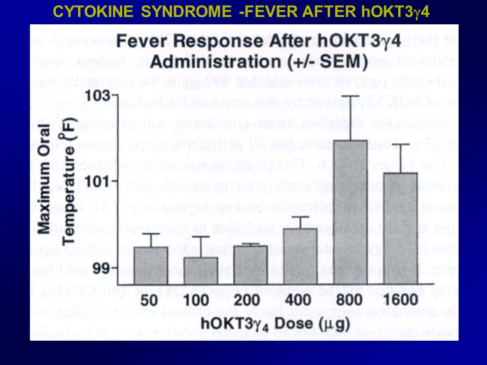 CYTOKINE SYNDROME -FEVER AFTER hOKT34