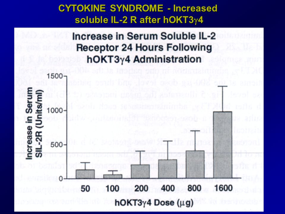 CYTOKINE SYNDROME - Increased soluble IL-2 R after hOKT34
