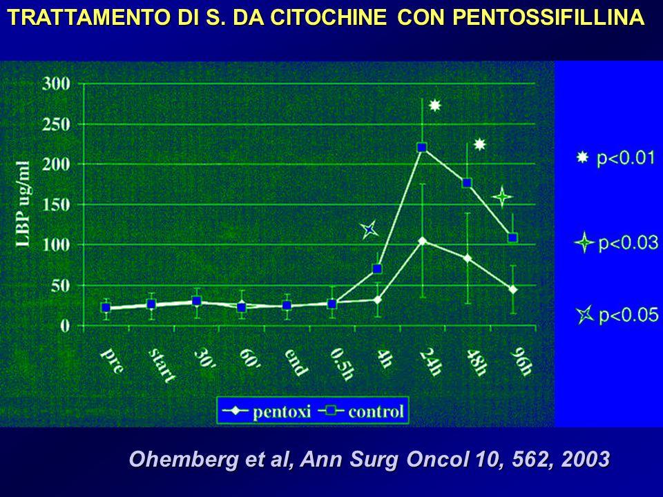 TRATTAMENTO DI S. DA CITOCHINE CON PENTOSSIFILLINA
