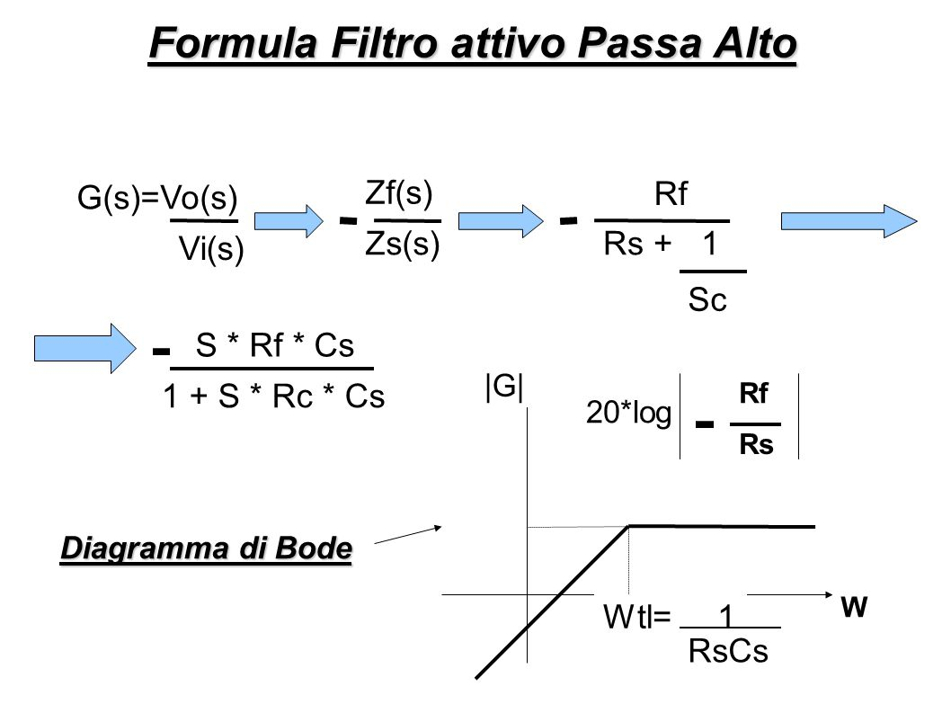 Formula Filtro attivo Passa Alto