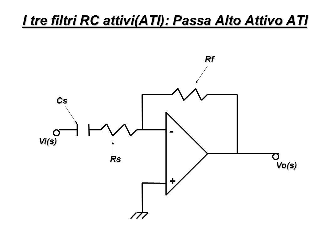 I tre filtri RC attivi(ATI): Passa Alto Attivo ATI