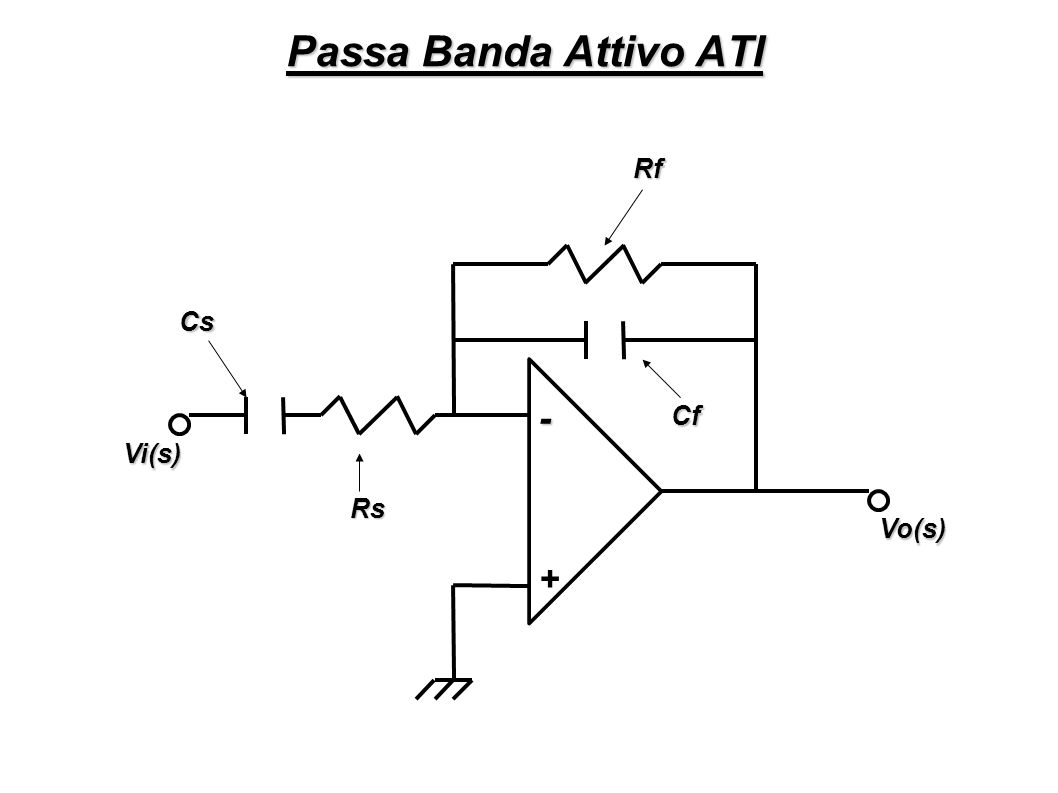 Passa Banda Attivo ATI Rf Cs - Cf Vi(s) Rs Vo(s) +