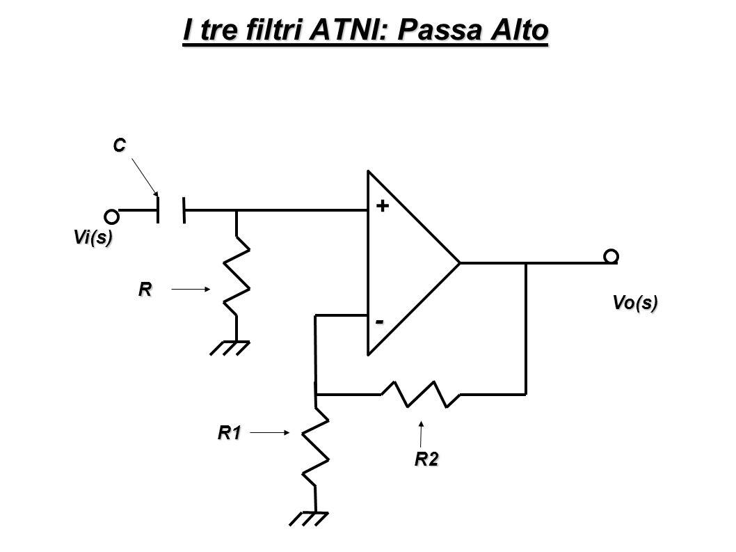 I tre filtri ATNI: Passa Alto