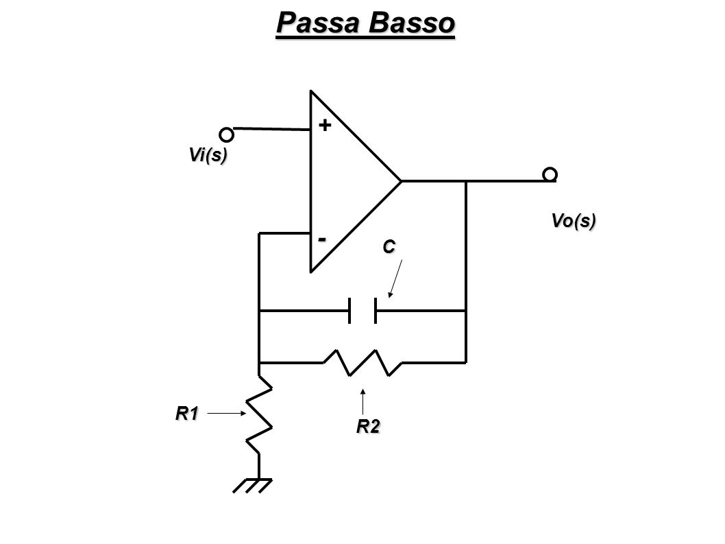 Passa Basso + Vi(s) Vo(s) - C R1 R2