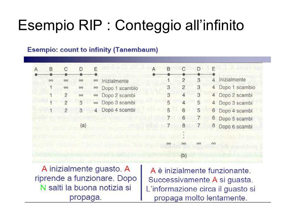 Esempio RIP : Conteggio all'infinito