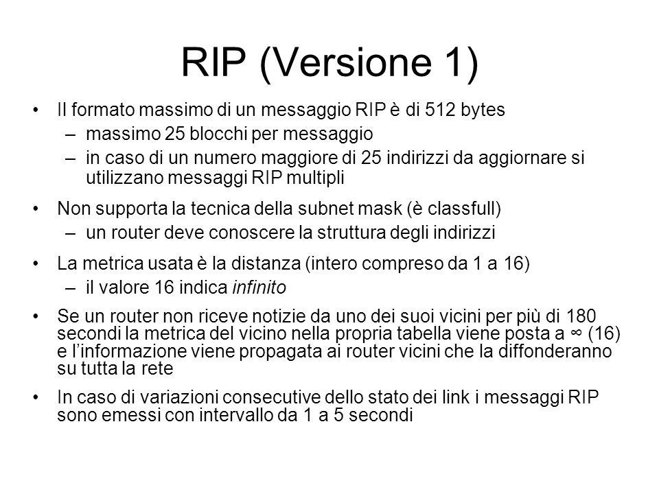RIP (Versione 1) Il formato massimo di un messaggio RIP è di 512 bytes