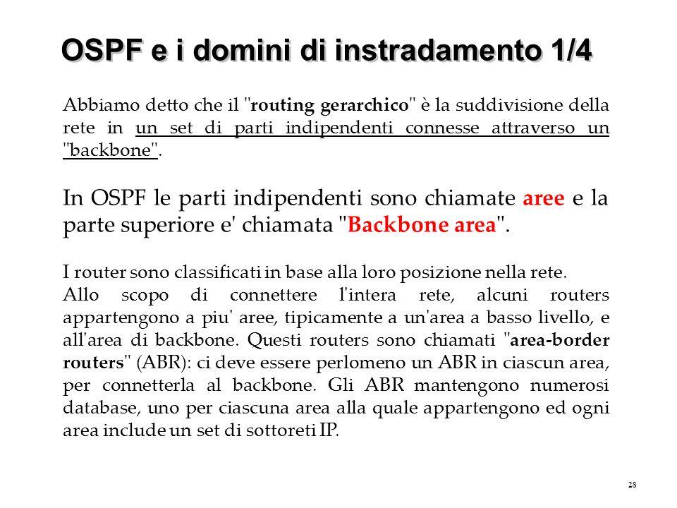 OSPF e i domini di instradamento 1/4