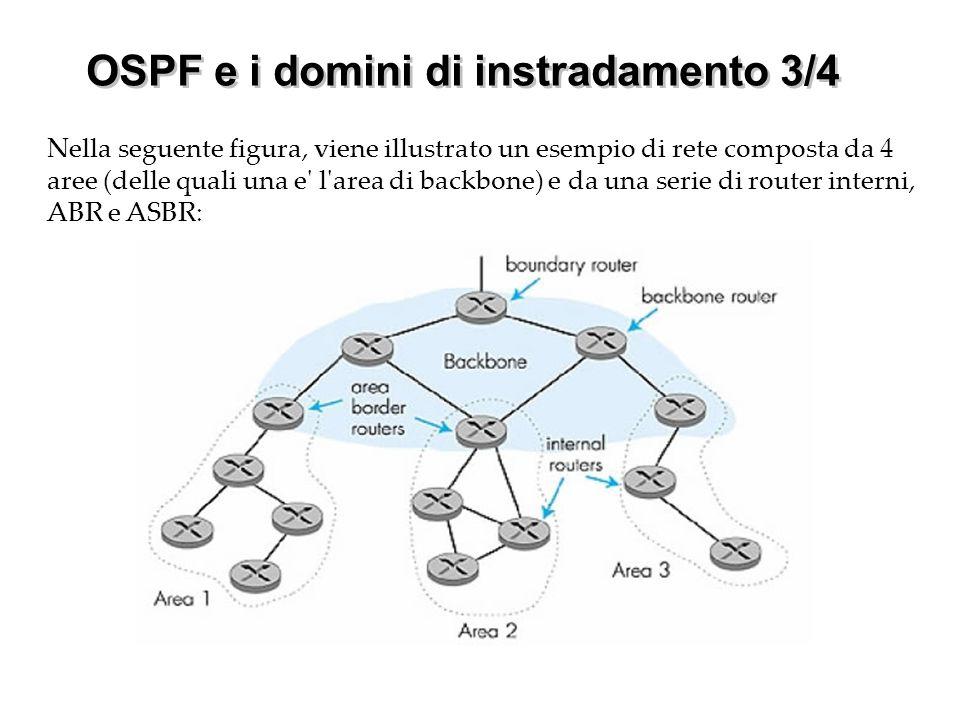 OSPF e i domini di instradamento 3/4