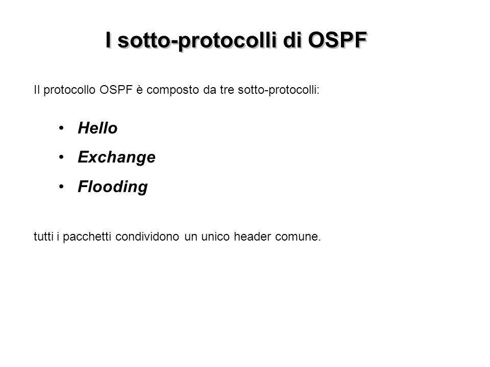 I sotto-protocolli di OSPF