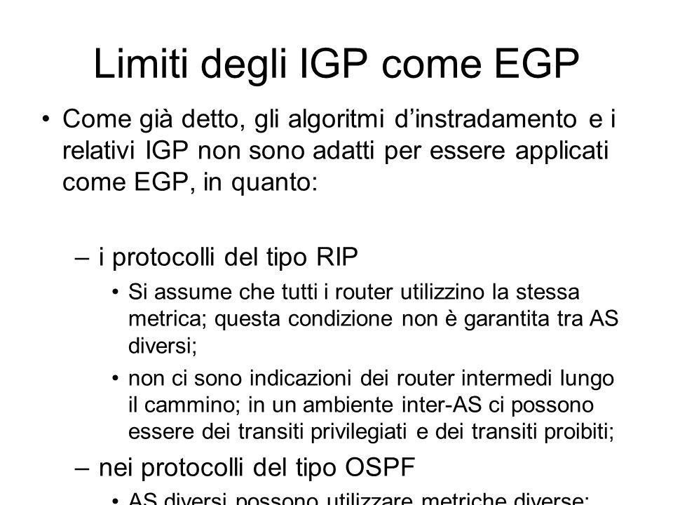 Limiti degli IGP come EGP