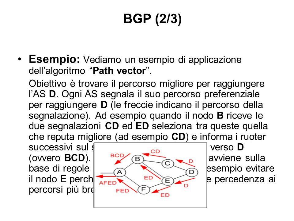 BGP (2/3) Esempio: Vediamo un esempio di applicazione dell'algoritmo Path vector .