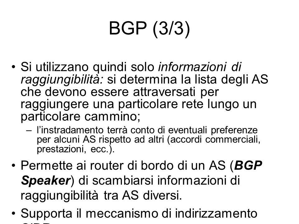 BGP (3/3)