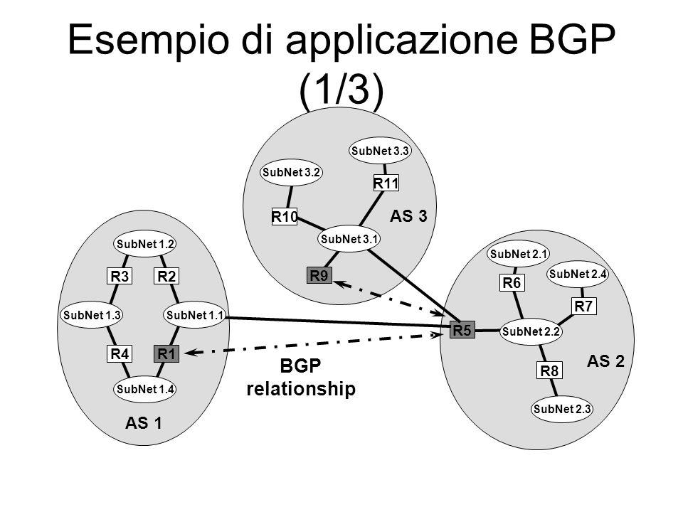 Esempio di applicazione BGP (1/3)