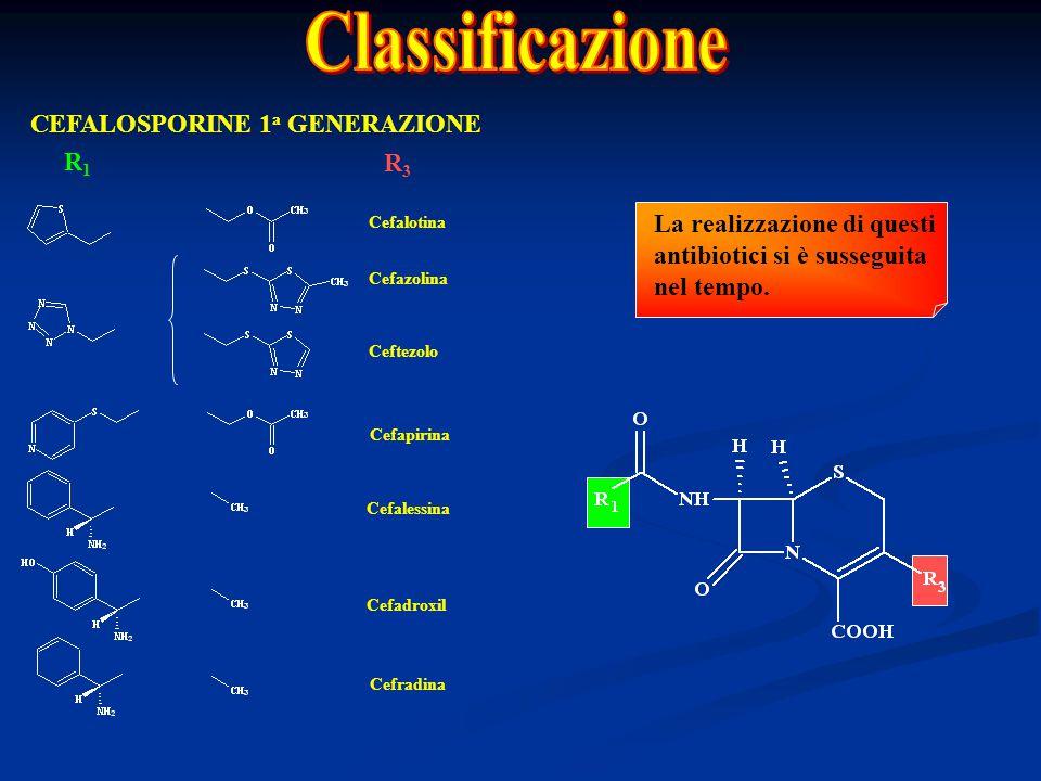 Classificazione CEFALOSPORINE 1a GENERAZIONE R1 R3