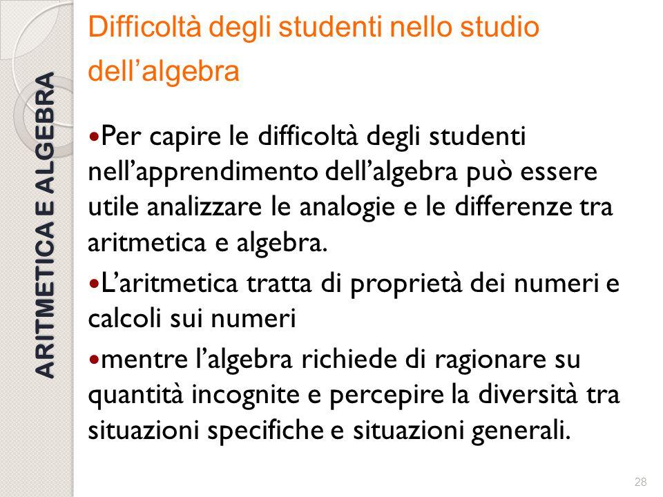 Difficoltà degli studenti nello studio dell'algebra