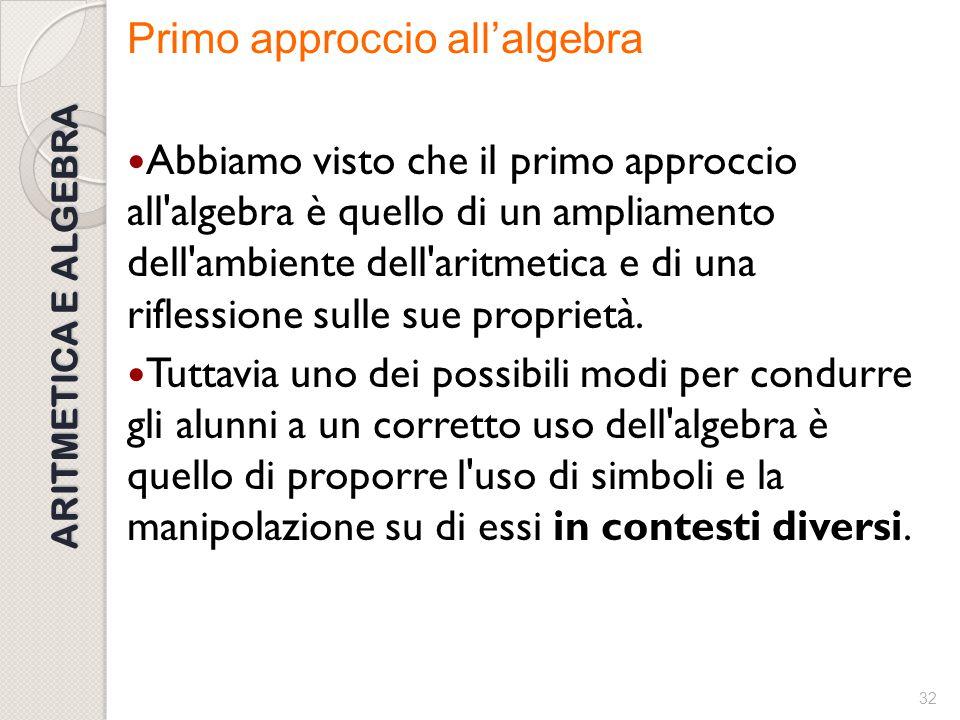 Primo approccio all'algebra