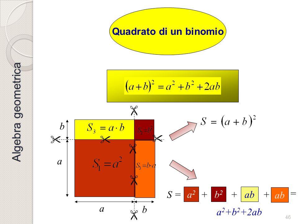 Algebra geometrica Quadrato di un binomio  b     a  S = a2 + b2