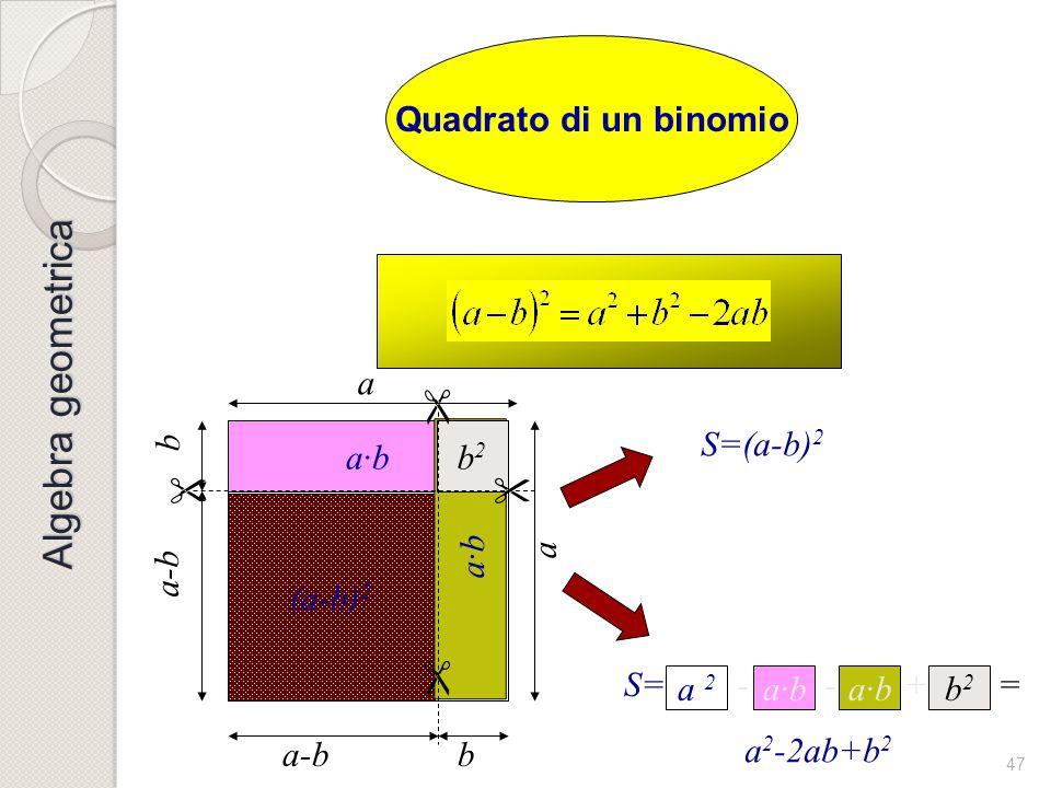 Algebra geometrica Quadrato di un binomio a  b a-b a·b a2 a·b b2 a