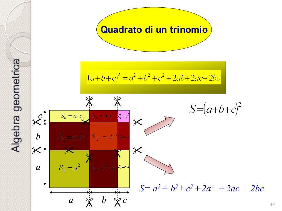 Quadrato di un trinomio