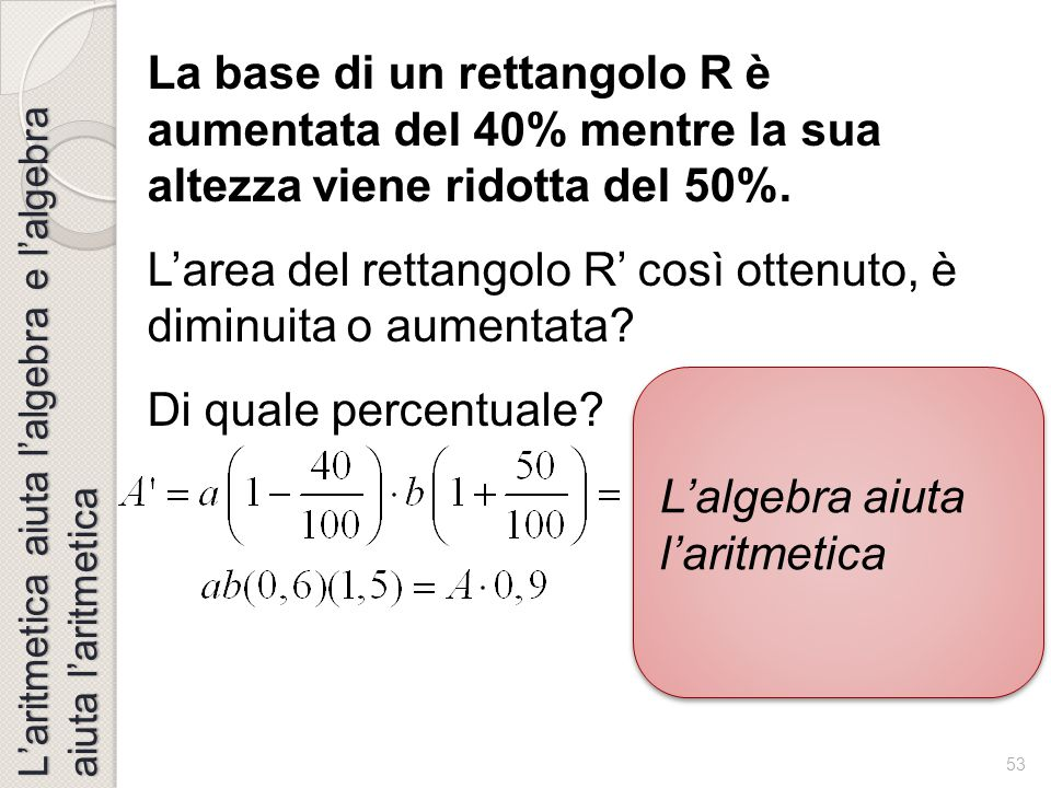 L'area del rettangolo R' così ottenuto, è diminuita o aumentata