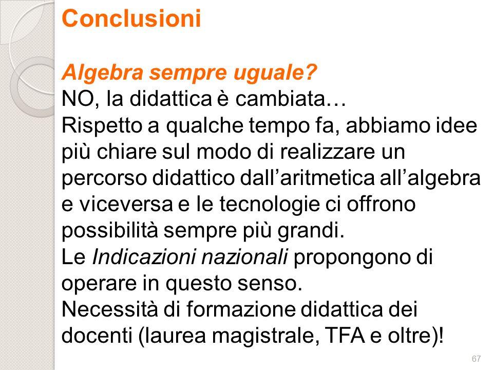 Conclusioni Algebra sempre uguale NO, la didattica è cambiata…
