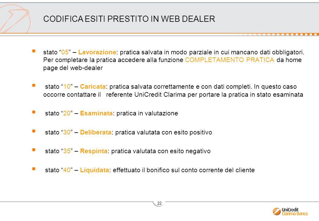 CODIFICA ESITI PRESTITO IN WEB DEALER