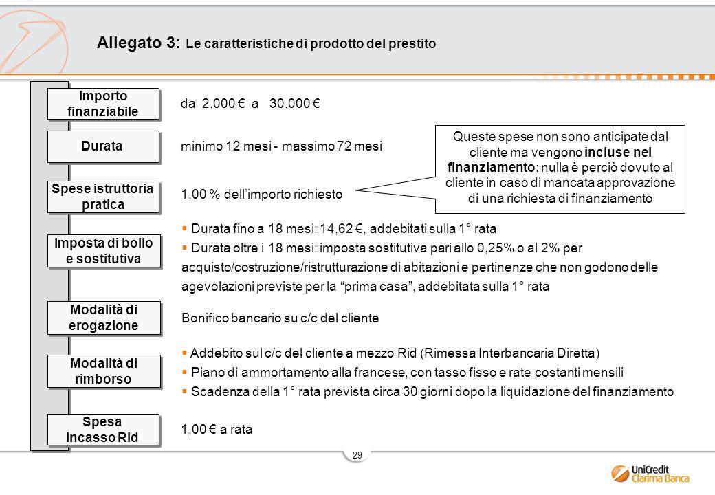 Allegato 3: Le caratteristiche di prodotto del prestito