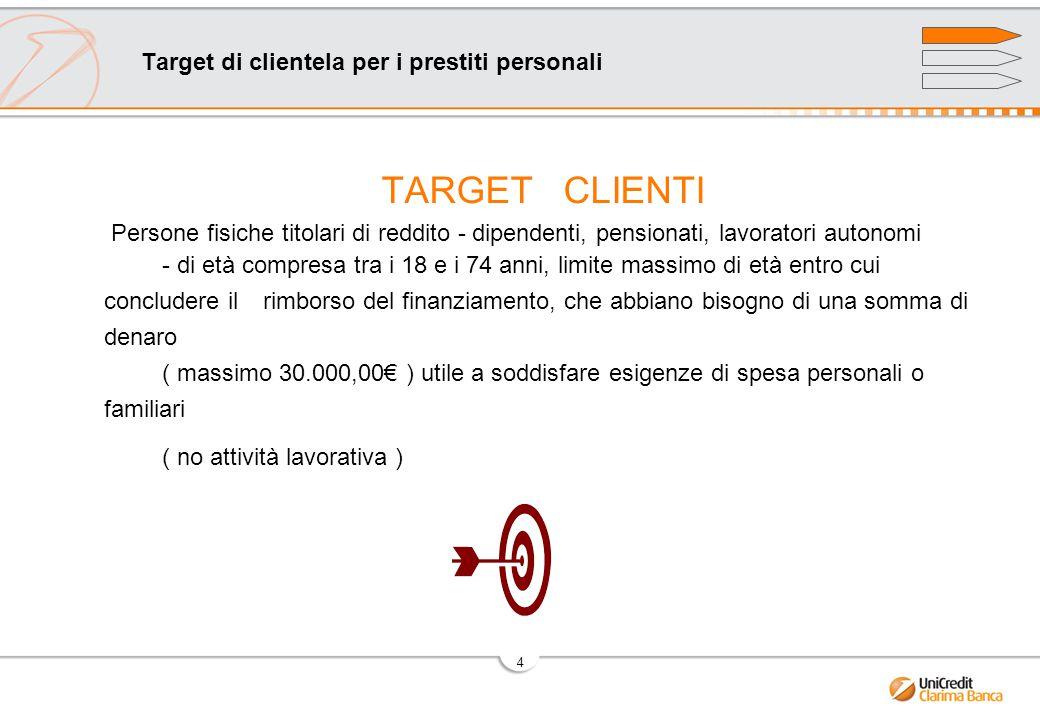Target di clientela per i prestiti personali