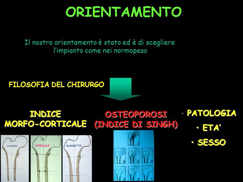 ORIENTAMENTO PATOLOGIA INDICE MORFO-CORTICALE