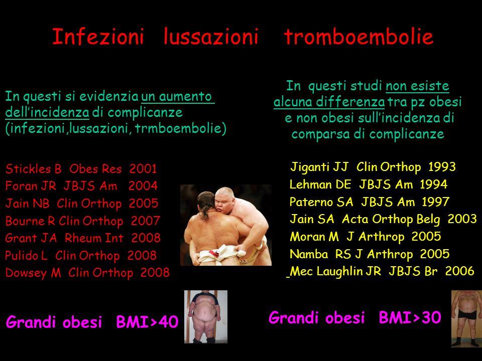 Infezioni lussazioni tromboembolie