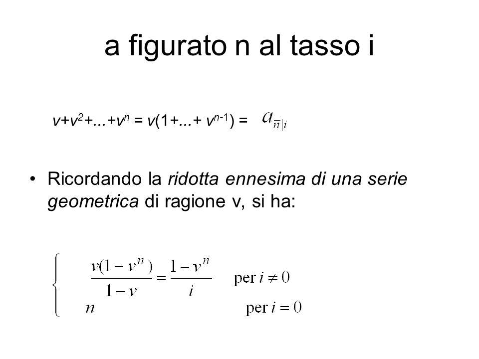 a figurato n al tasso i v+v2+...+vn = v(1+...+ vn-1) = Ricordando la ridotta ennesima di una serie geometrica di ragione v, si ha: