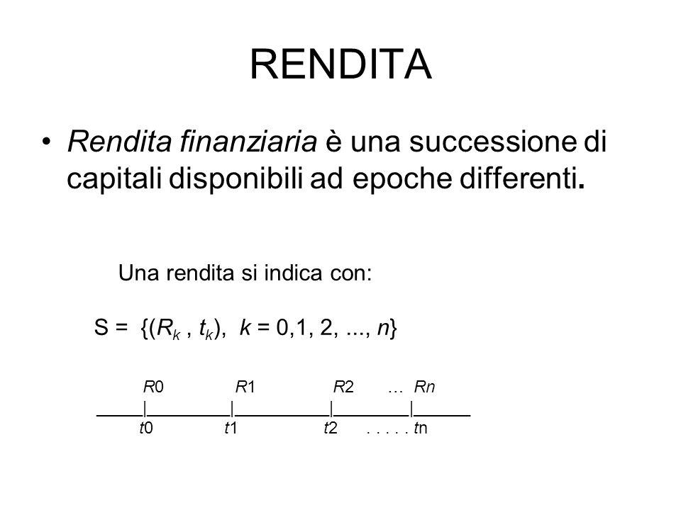 RENDITA Rendita finanziaria è una successione di capitali disponibili ad epoche differenti. Una rendita si indica con: