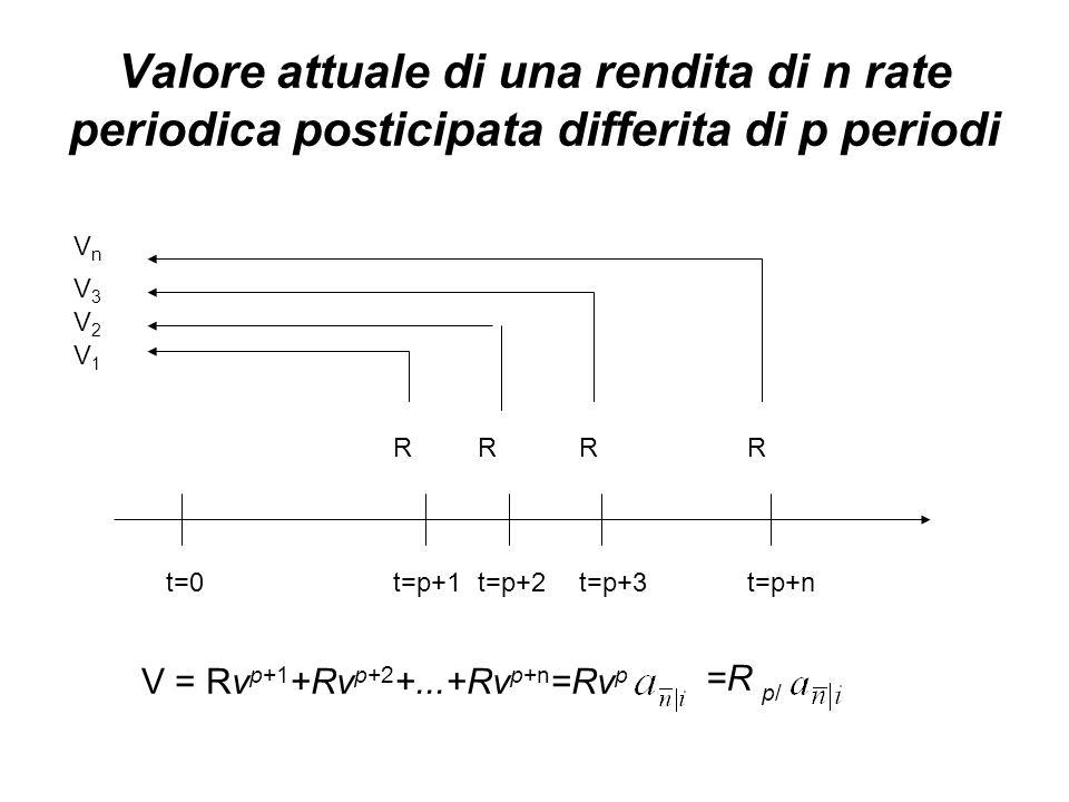Valore attuale di una rendita di n rate periodica posticipata differita di p periodi
