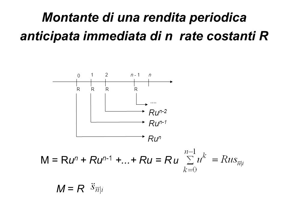 Montante di una rendita periodica anticipata immediata di n rate costanti R