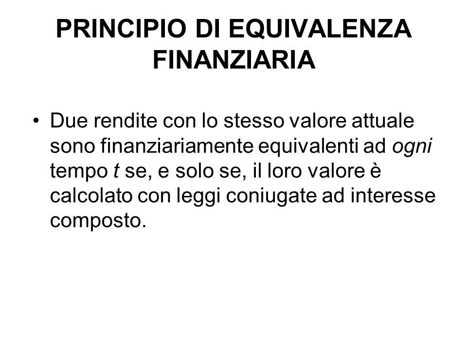 PRINCIPIO DI EQUIVALENZA FINANZIARIA