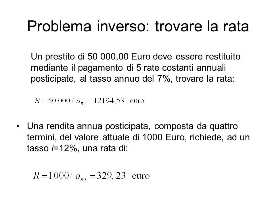 Problema inverso: trovare la rata