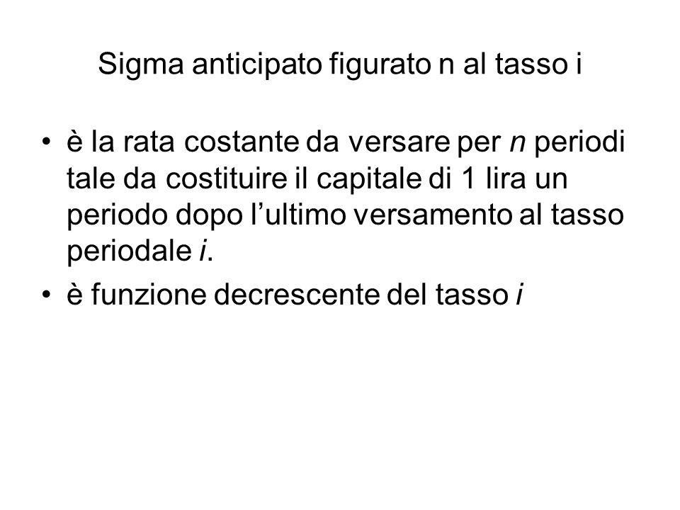 Sigma anticipato figurato n al tasso i