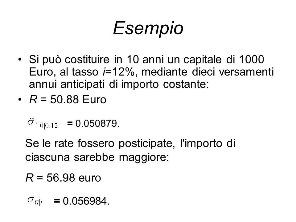 Esempio Si può costituire in 10 anni un capitale di 1000 Euro, al tasso i=12%, mediante dieci versamenti annui anticipati di importo costante: