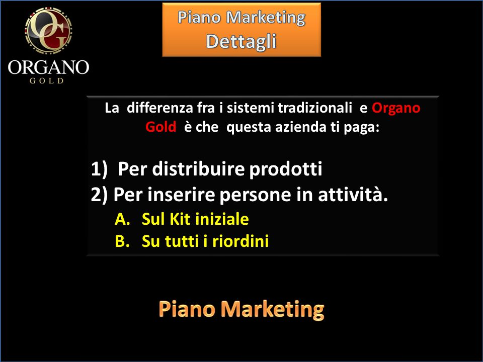 Piano Marketing Dettagli Per distribuire prodotti