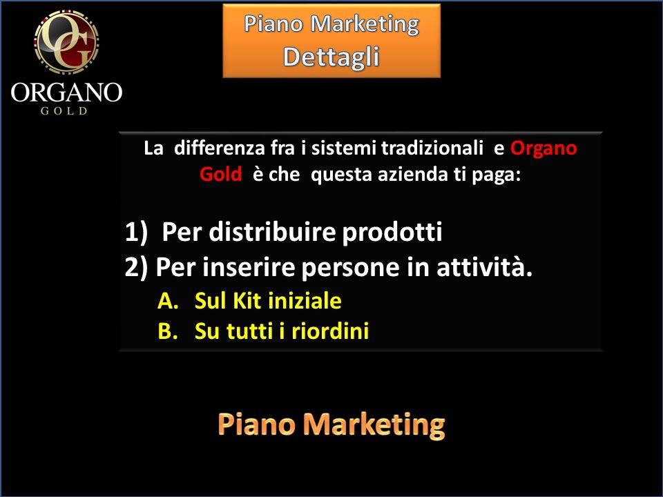 Piano Marketing Dettagli Per distribuire prodotti