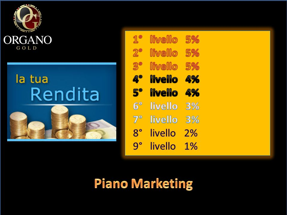 Piano Marketing 1° livello 5% 2° livello 5% 3° livello 5%
