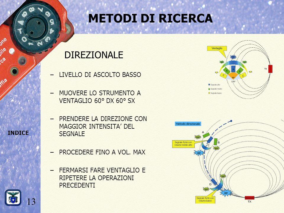 METODI DI RICERCA DIREZIONALE LIVELLO DI ASCOLTO BASSO