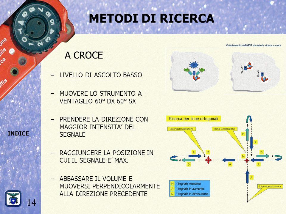 METODI DI RICERCA A CROCE LIVELLO DI ASCOLTO BASSO