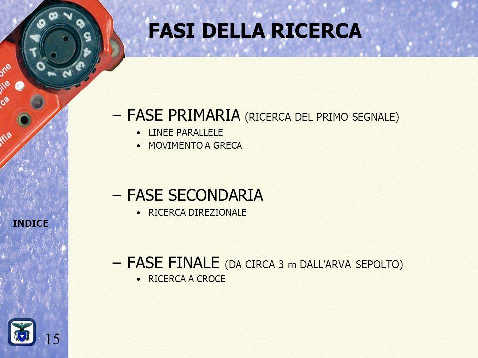 FASI DELLA RICERCA FASE PRIMARIA (RICERCA DEL PRIMO SEGNALE)
