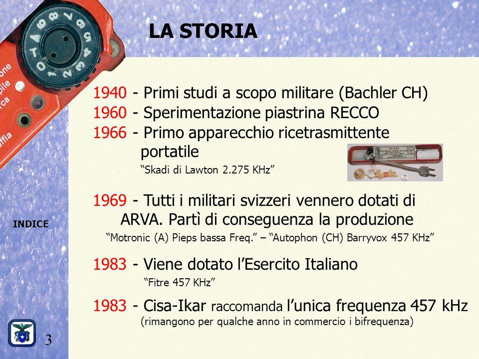 LA STORIA 1940 - Primi studi a scopo militare (Bachler CH)